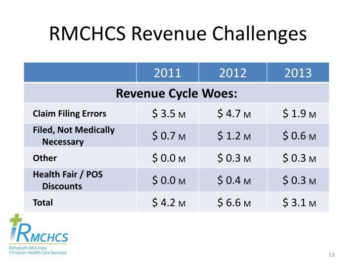 RMCHCS Revenue Challenges
