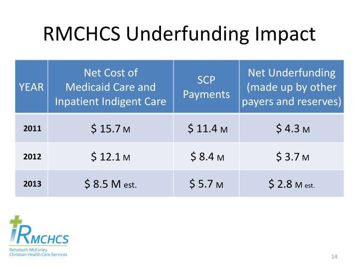 RMCHCS Underfunding Impact