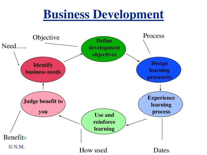 deffinetion of business terms How can the answer be improved.