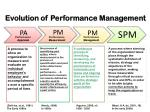 evolution of performance management