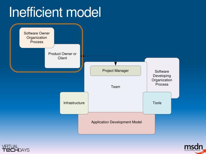 Inefficient model