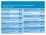 national changes since pact implementation july 2010 july 2012