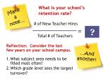what is your school s retention rate