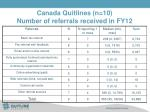 canada quitlines n 10 number of referrals received in fy12