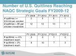 number of u s q uitlines reaching naqc strategic goals fy2009 12