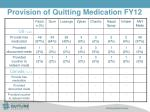 provision of quitting medication fy12