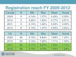 registration reach fy 2009 2012