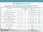 us quitlines n 52 number of referrals received in fy12