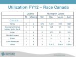 utilization fy12 race canada