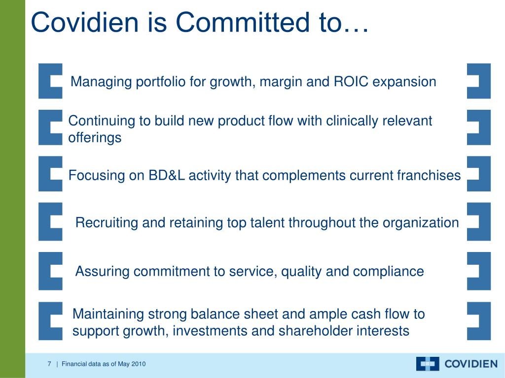 PPT - Covidien: Corporate Overview PowerPoint Presentation