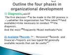 outline the four phases in organizational development