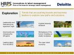 innovations in talent management role of the board in strategic talent management1