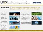 innovations in talent management role of the board in strategic talent management2