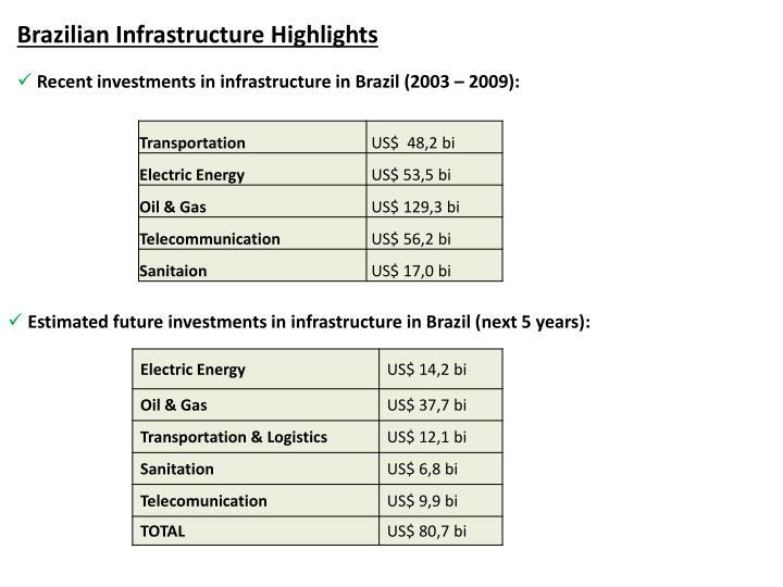 Brazilian infrastructure highlights
