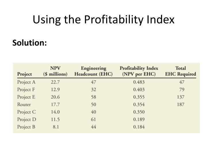 npv index