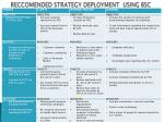 reccomended strategy deployment using bsc