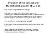 evolution of the concept and theoretical challenges of ss in ee