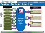 desktop tools architecture