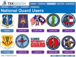 national guard users