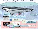 case company large scale market driven sw dev