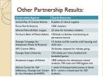 other partnership r esults