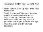 economic catch up in east asia