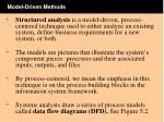 model driven methods1