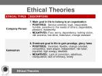 ethical theories7
