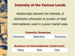 intensity at the various levels