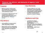 purpose key drivers and elements of agency level measurement