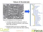 value of accelerate