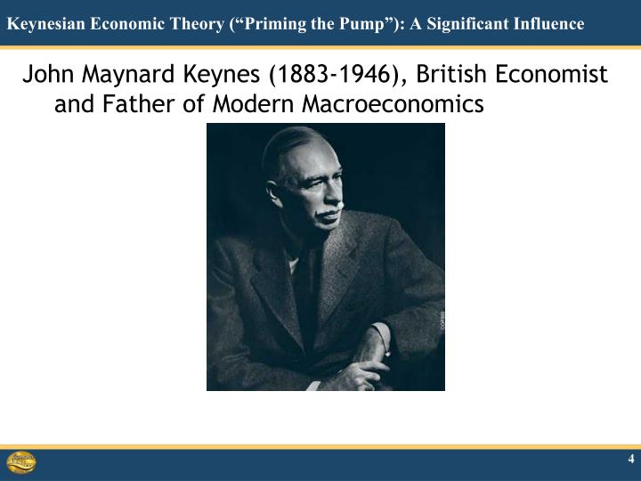 "Keynesian Economic Theory (""Priming the Pump""): A Significant Influence"
