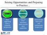 seizing opportunities and preparing to practice