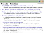 financial timelines
