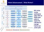 talent advancement what works