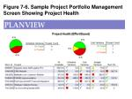 figure 7 6 sample project portfolio management screen showing project health