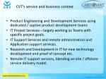 cvt s service and business context