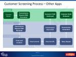 customer screening process other apps