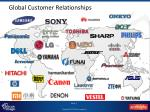 global customer relationships