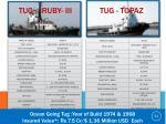 tug ruby iii