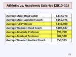 athletic vs academic salaries 2010 11