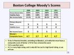 boston college moody s scores