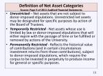 definition of net asset categories source page 5 of 2011 audited financial statements