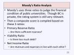 moody s ratio analysis