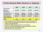 primary reserve ratio reserves vs expenses