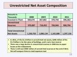 unrestricted net asset composition