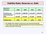 viability ratio reserves vs debt