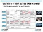 example team based well control building competency for performance