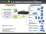 1 2 system connection diagram