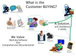 what is the customer buying